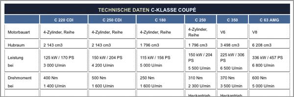 Data2type gmbh epub f r indesign tabellen mit linien for Xslt table design