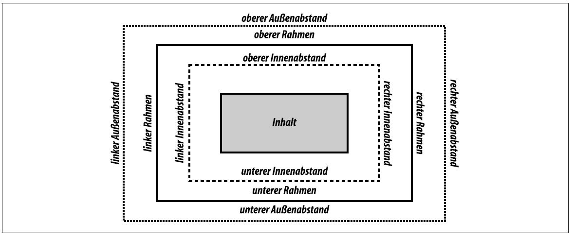 data2type GmbH: CSS Kochbuch | Schriftarten festlegen