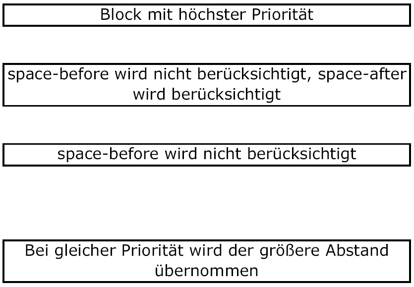 space Xsl Apply Templates Sort Example on